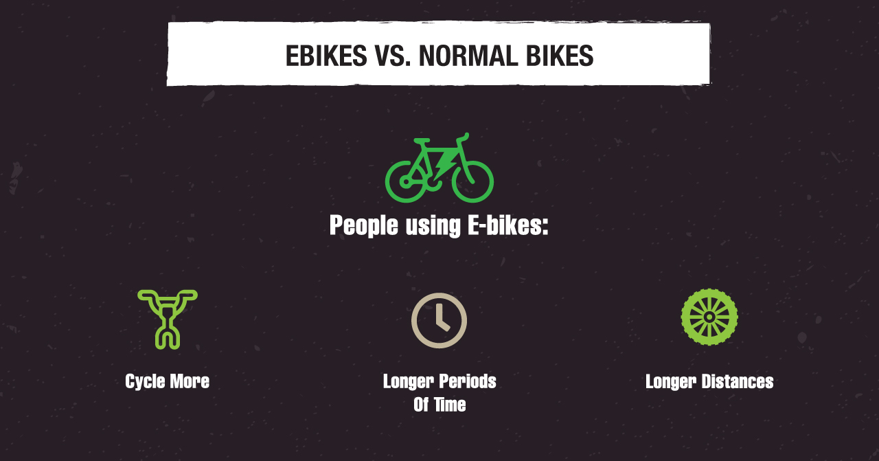 Ezy Bike electric bicycles and the health benefits of e bikes in Cape Town